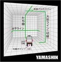 ◆地震による傾き、墨出し器レーザー